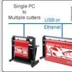 Graphtec Network for FC8600 Vinyl Cutters